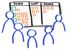 daily-scrum-meeting